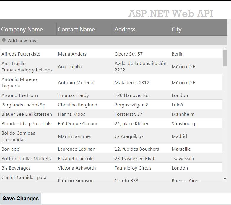 Binding To ASP.NET MVC WebAPI