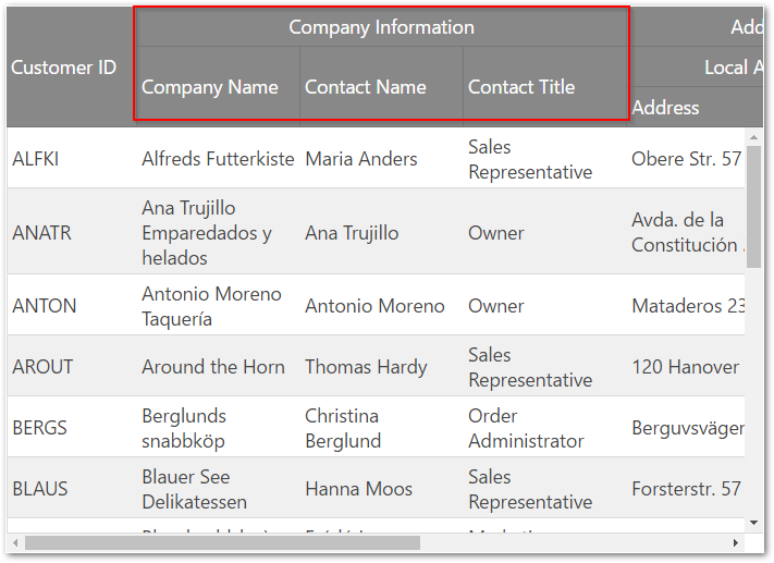 Multi column headers overview iggrid ignite ui help for Table header