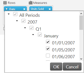 Configuring the Tabular View of the Pivot Grid Result Set - Ignite